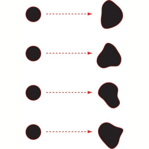 Goopy Circles Diagram