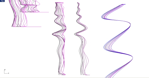 Several studies of forms created by the meanders... the curves touch every second editpoint to create the relationship between machine and its actual paths
