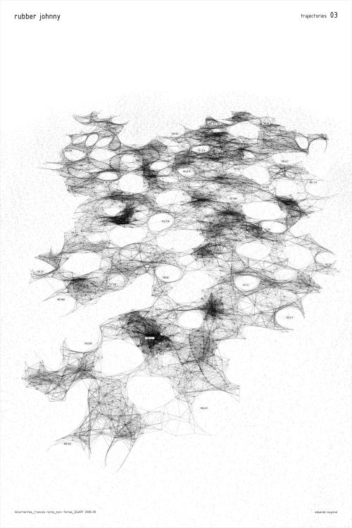 03_trajectories