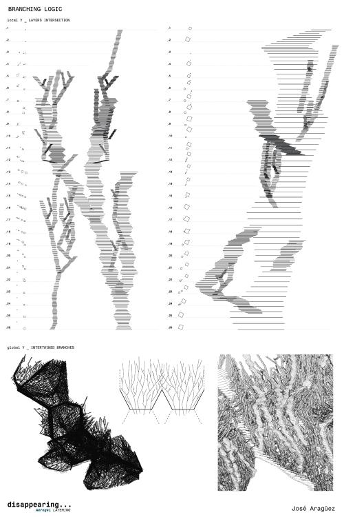 081205_final-presentation-jose-vectors_page_07